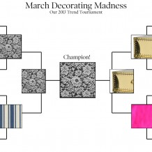 March Madness Trend Bracket