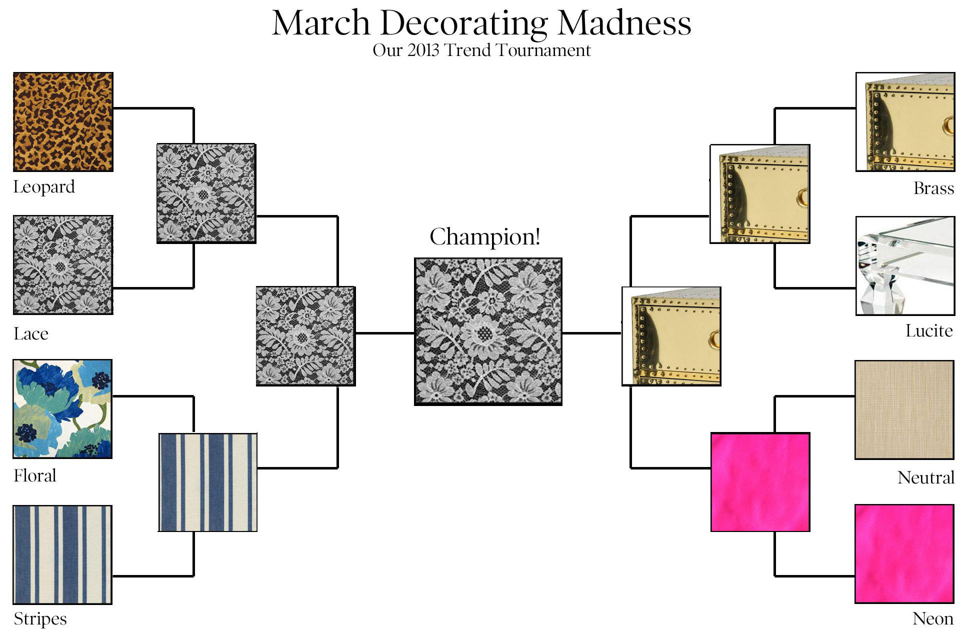 March Madness, Interior Design, Design Bracket, Trend Tournament, fun competition
